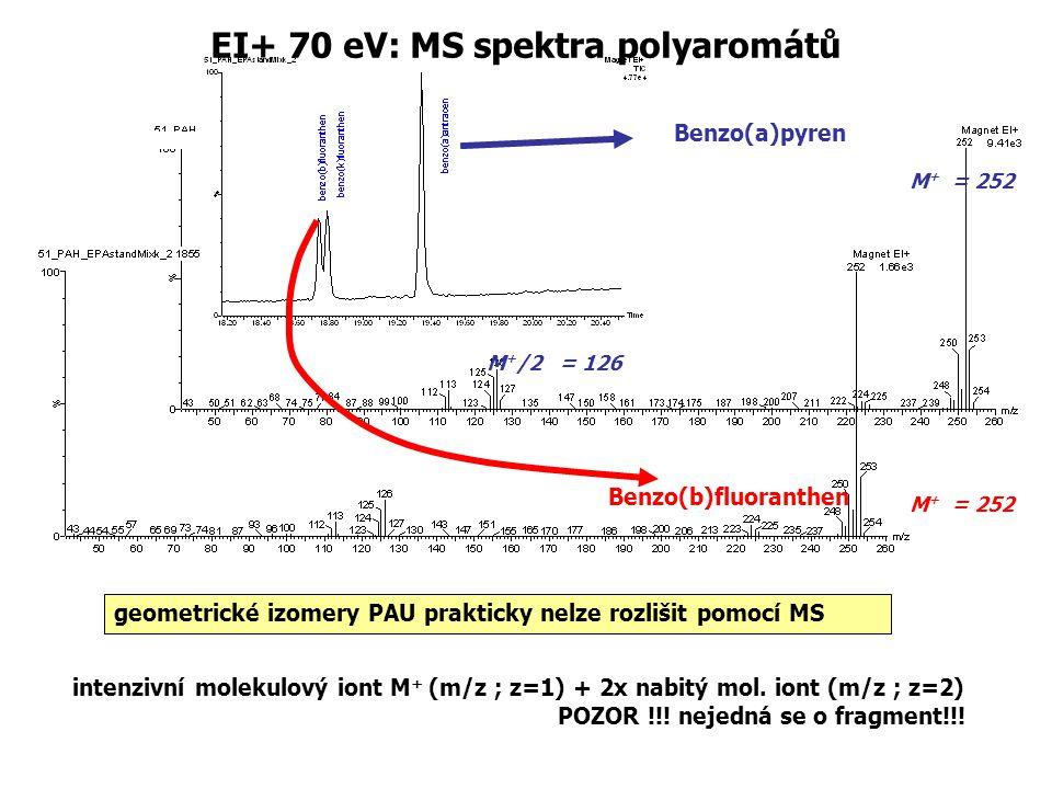 Benzo(a)pyren EI+ 70 eV: MS spektra polyaromátů M + = 252 M + /2 = 126 M + = 252 Benzo(b)fluoranthen geometrické izomery PAU prakticky nelze rozlišit pomocí MS intenzivní molekulový iont M + (m/z ; z=1) + 2x nabitý mol.
