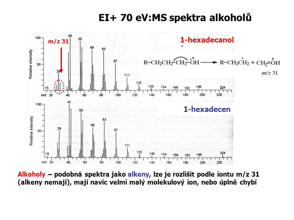 EI+ 70 eV:MS spektra alkoholů 1-hexadecanol 1-hexadecen Alkoholy – podobná spektra jako alkeny, lze je rozlišit podle iontu m/z 31 (alkeny nemají), mají navíc velmi malý molekulový ion, nebo úplně chybí m/z 31