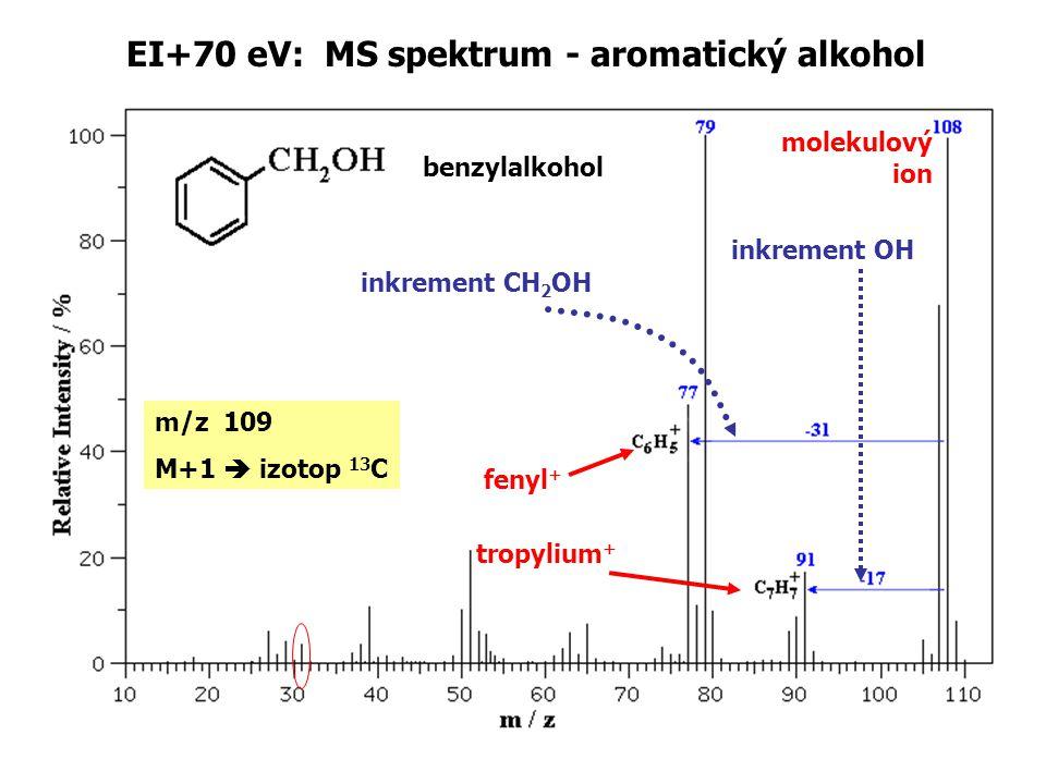 benzylalkohol fenyl + inkrement OH tropylium + inkrement CH 2 OH molekulový ion m/z 109 M+1  izotop 13 C EI+70 eV: MS spektrum - aromatický alkohol