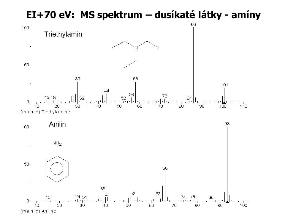 EI+70 eV: MS spektrum – dusíkaté látky - amíny Triethylamin Anilin