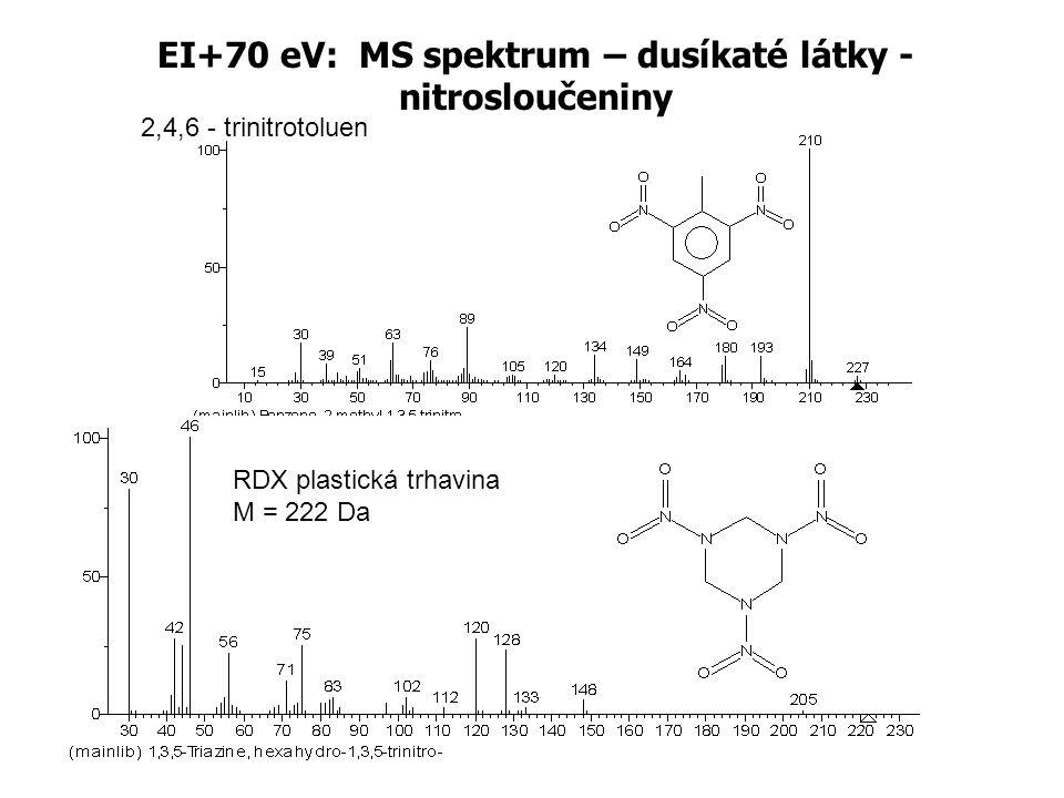 EI+70 eV: MS spektrum – dusíkaté látky - nitrosloučeniny 2,4,6 - trinitrotoluen RDX plastická trhavina M = 222 Da