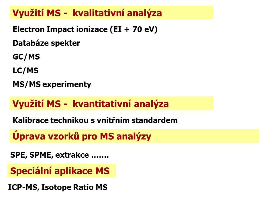 Využití MS - kvalitativní analýza Kalibrace technikou s vnitřním standardem Využití MS - kvantitativní analýza Electron Impact ionizace (EI + 70 eV) Databáze spekter GC/MS LC/MS MS/MS experimenty Speciální aplikace MS Úprava vzorků pro MS analýzy SPE, SPME, extrakce …….