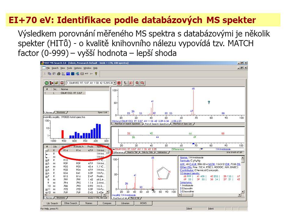 EI+70 eV: Identifikace podle databázových MS spekter Výsledkem porovnání měřeného MS spektra s databázovými je několik spekter (HITů) - o kvalitě knihovního nálezu vypovídá tzv.
