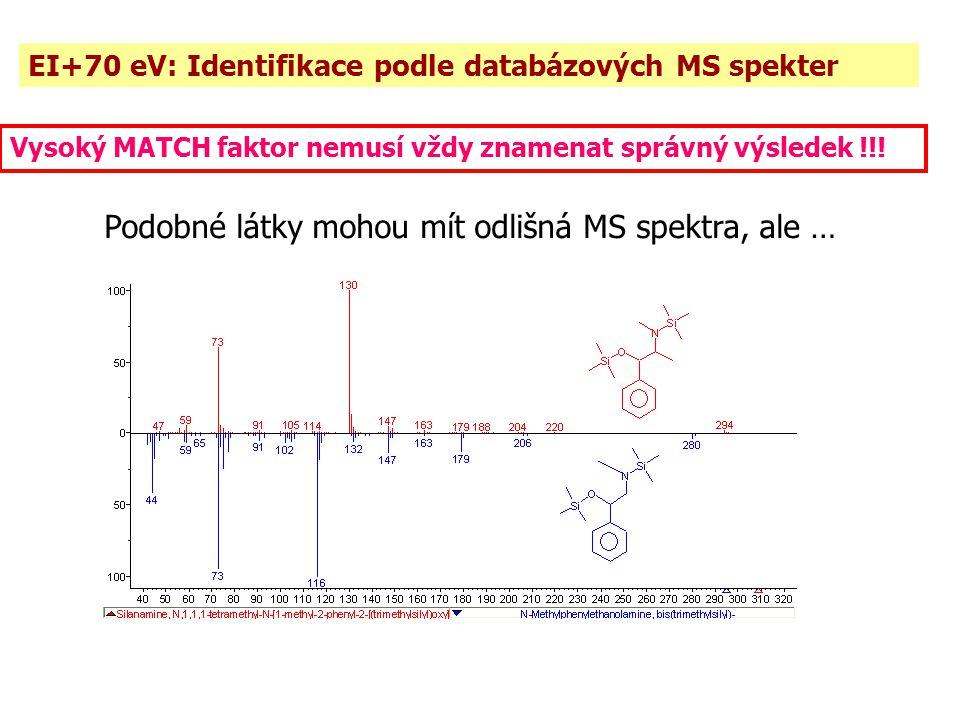Vysoký MATCH faktor nemusí vždy znamenat správný výsledek !!! Podobné látky mohou mít odlišná MS spektra, ale … EI+70 eV: Identifikace podle databázov