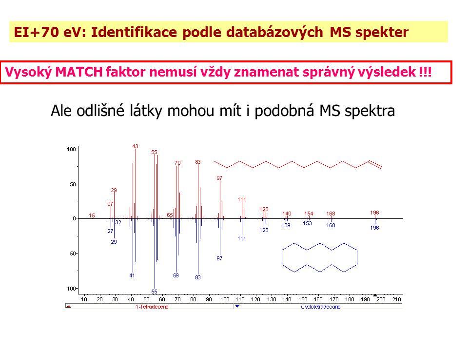 Vysoký MATCH faktor nemusí vždy znamenat správný výsledek !!! Ale odlišné látky mohou mít i podobná MS spektra EI+70 eV: Identifikace podle databázový