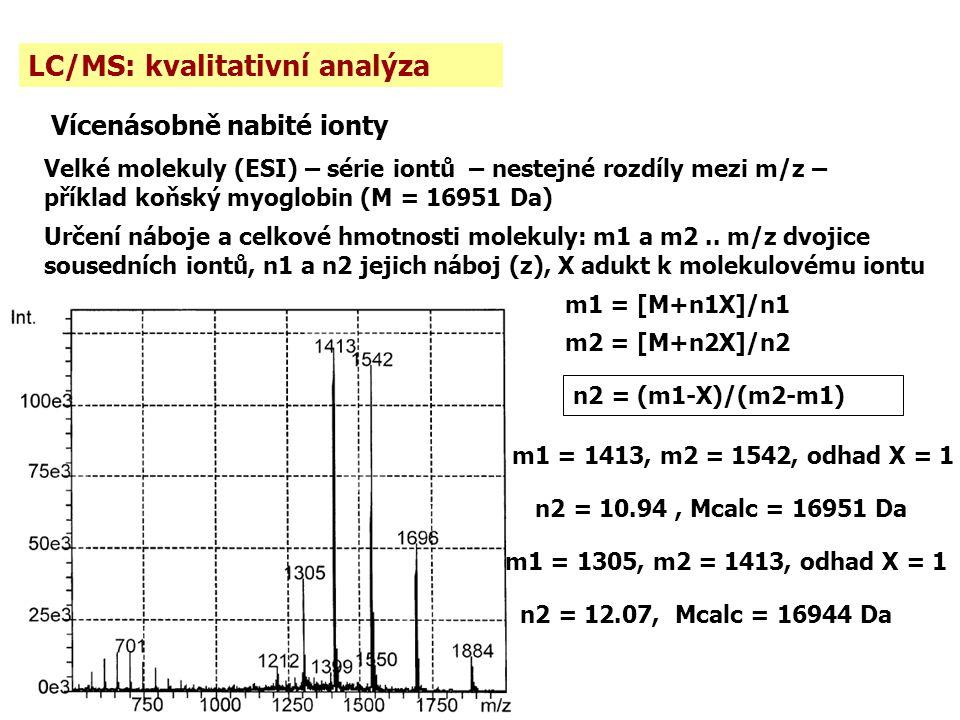 LC/MS: kvalitativní analýza Vícenásobně nabité ionty Velké molekuly (ESI) – série iontů – nestejné rozdíly mezi m/z – příklad koňský myoglobin (M = 16951 Da) Určení náboje a celkové hmotnosti molekuly: m1 a m2..