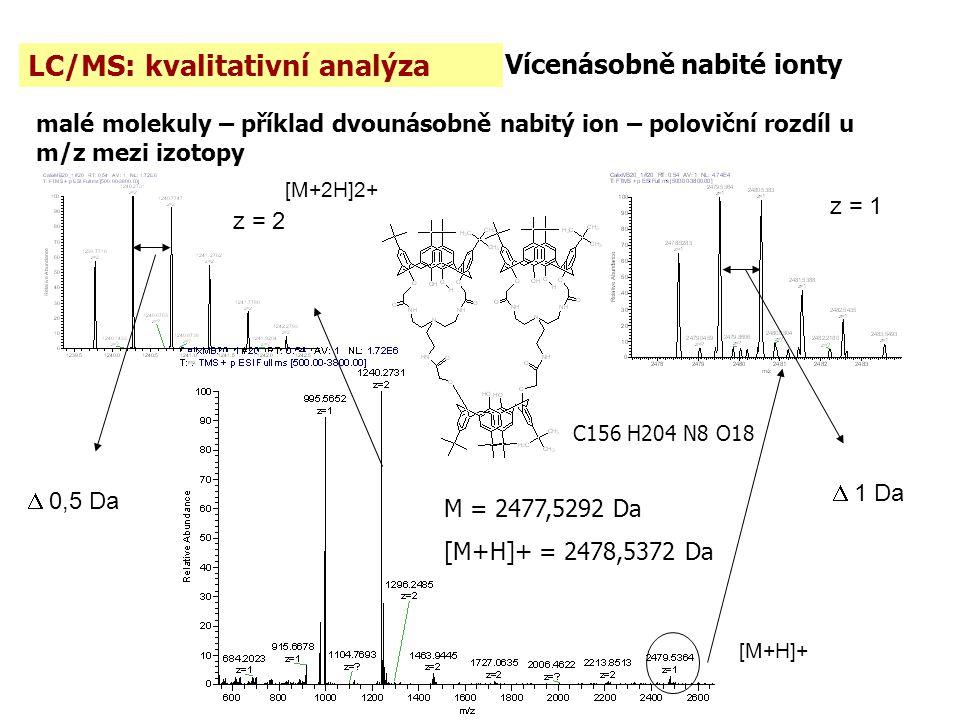 LC/MS: kvalitativní analýza Vícenásobně nabité ionty malé molekuly – příklad dvounásobně nabitý ion – poloviční rozdíl u m/z mezi izotopy M = 2477,5292 Da [M+H]+ = 2478,5372 Da  0,5 Da  1 Da C156 H204 N8 O18 z = 2 z = 1 [M+H]+ [M+2H]2+