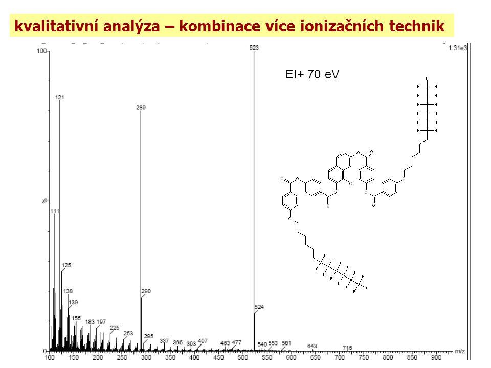 kvalitativní analýza – kombinace více ionizačních technik EI+ 70 eV