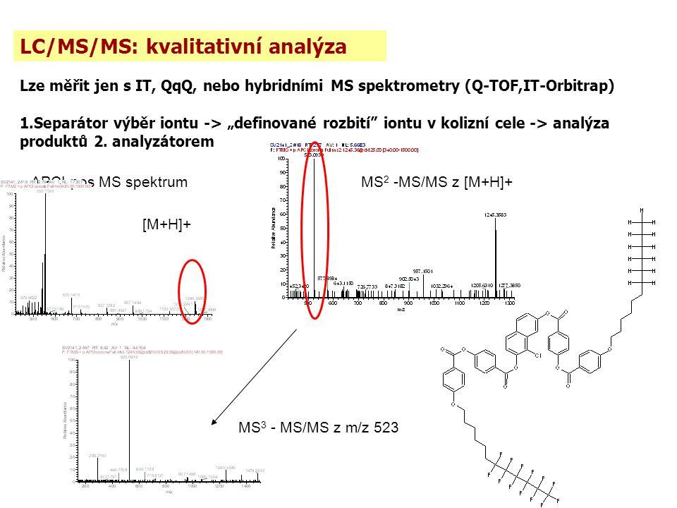 """LC/MS/MS: kvalitativní analýza Lze měřit jen s IT, QqQ, nebo hybridními MS spektrometry (Q-TOF,IT-Orbitrap) 1.Separátor výběr iontu -> """"definované rozbití iontu v kolizní cele -> analýza produktů 2."""
