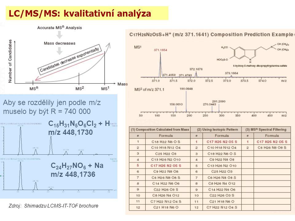 LC/MS/MS: kvalitativní analýza Zdroj: Shimadzu LCMS-IT-TOF brochure C 24 H 27 NO 6 + Na m/z 448,1736 C 15 H 31 N 5 O 6 Cl 2 + H m/z 448,1730 Aby se rozdělily jen podle m/z muselo by být R = 740 000
