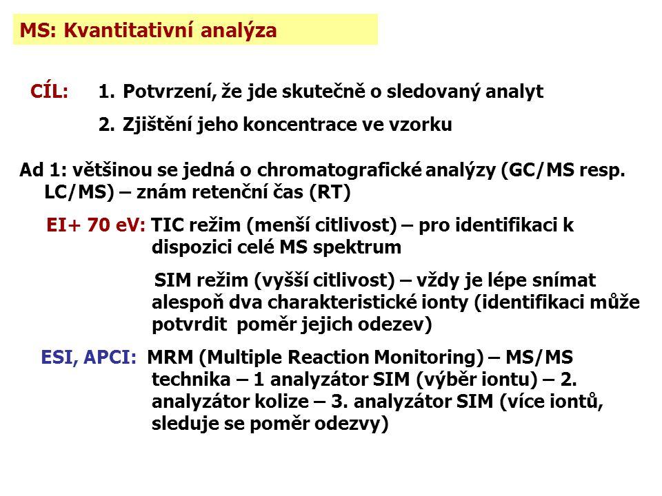 MS: Kvantitativní analýza 1.Potvrzení, že jde skutečně o sledovaný analyt 2.Zjištění jeho koncentrace ve vzorku CÍL: Ad 1: většinou se jedná o chromatografické analýzy (GC/MS resp.