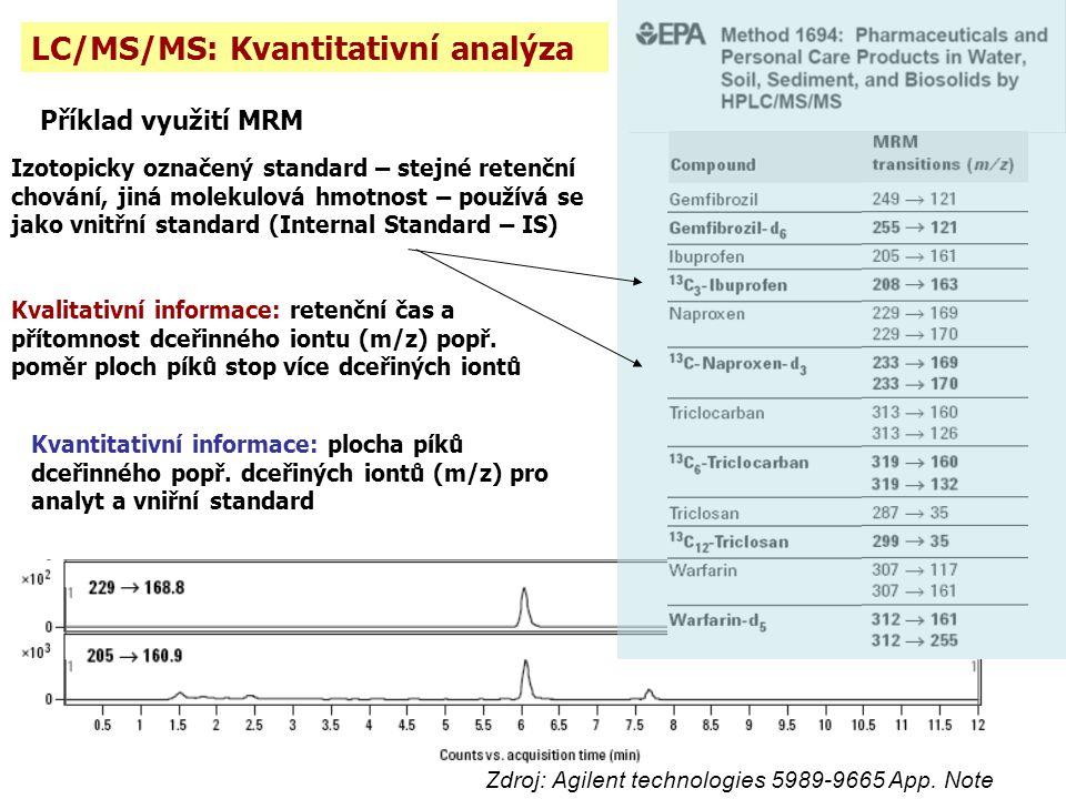 LC/MS/MS: Kvantitativní analýza Příklad využití MRM Zdroj: Agilent technologies 5989-9665 App. Note Izotopicky označený standard – stejné retenční cho