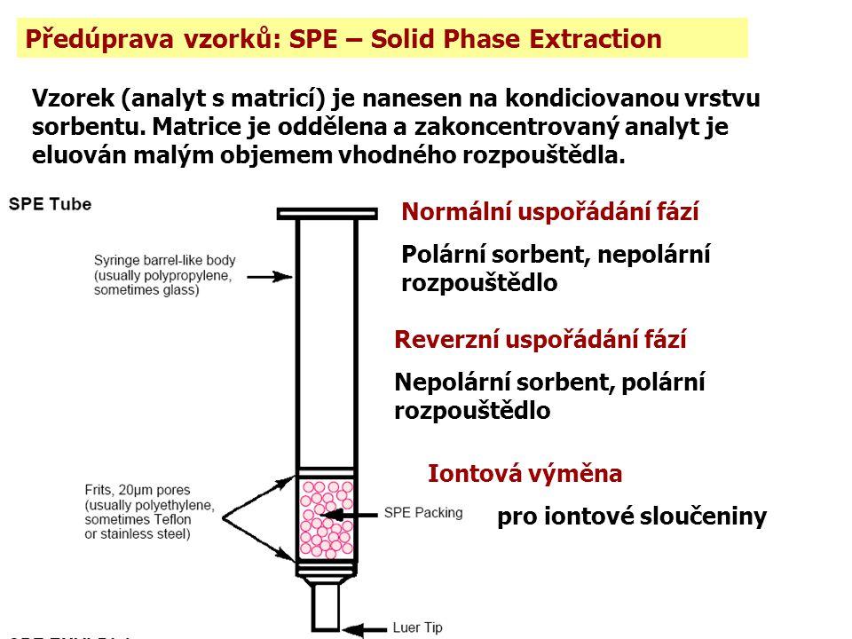 Předúprava vzorků: SPE – Solid Phase Extraction Vzorek (analyt s matricí) je nanesen na kondiciovanou vrstvu sorbentu. Matrice je oddělena a zakoncent