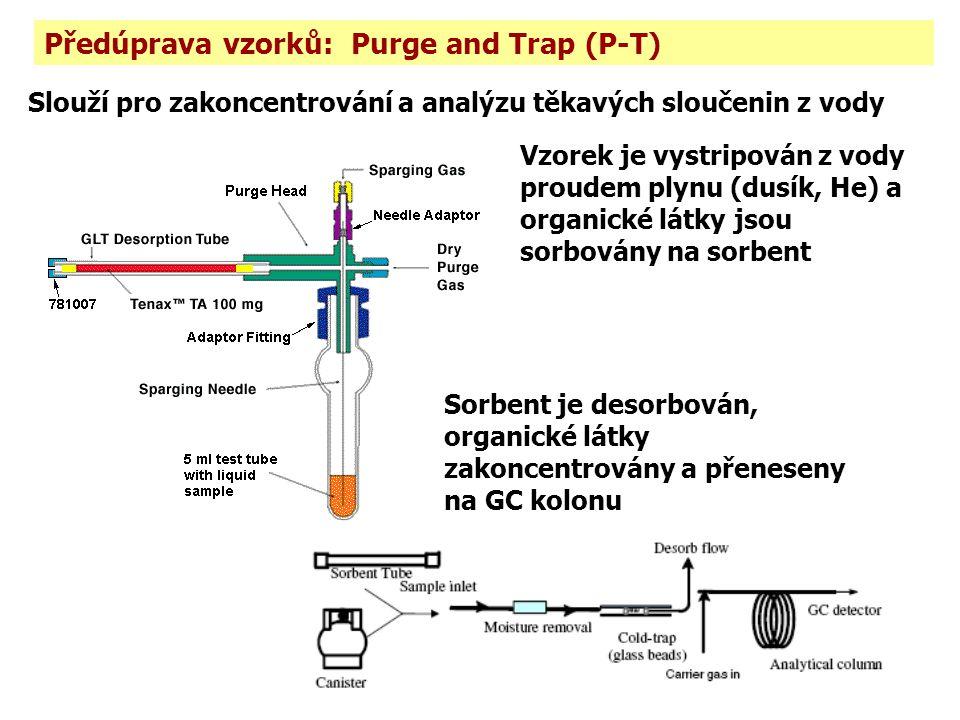 Předúprava vzorků: Purge and Trap (P-T) Slouží pro zakoncentrování a analýzu těkavých sloučenin z vody Vzorek je vystripován z vody proudem plynu (dusík, He) a organické látky jsou sorbovány na sorbent Sorbent je desorbován, organické látky zakoncentrovány a přeneseny na GC kolonu