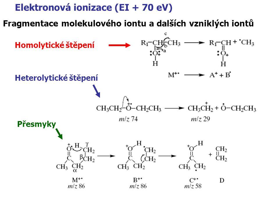 Fragmentace molekulového iontu a dalších vzniklých iontů Homolytické štěpení Heterolytické štěpení Přesmyky Elektronová ionizace (EI + 70 eV)