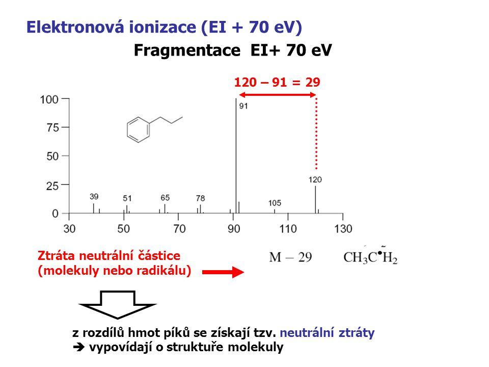 Fragmentace EI+ 70 eV 120 – 91 = 29 Ztráta neutrální částice (molekuly nebo radikálu) z rozdílů hmot píků se získají tzv.