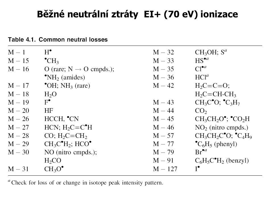 Běžné neutrální ztráty EI+ (70 eV) ionizace