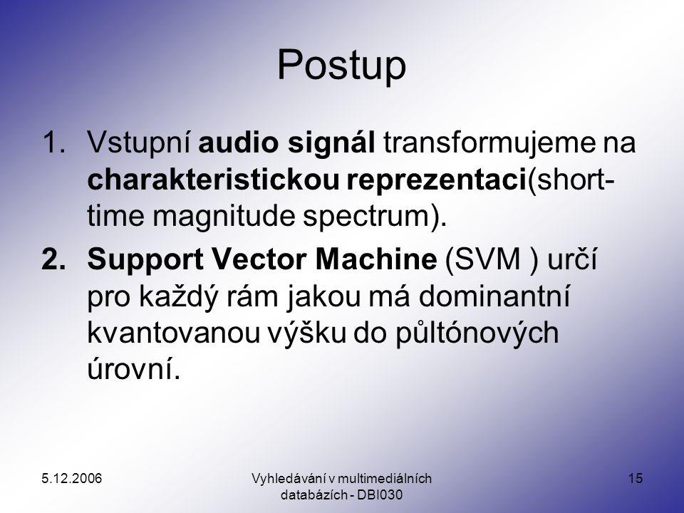 5.12.2006Vyhledávání v multimediálních databázích - DBI030 15 Postup 1.Vstupní audio signál transformujeme na charakteristickou reprezentaci(short- time magnitude spectrum).