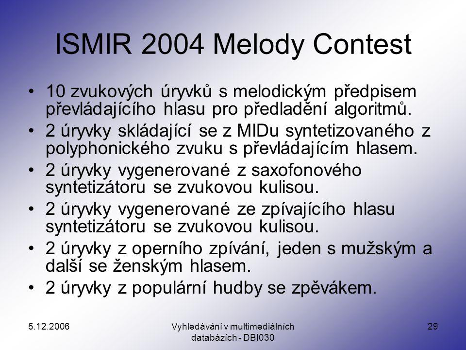 5.12.2006Vyhledávání v multimediálních databázích - DBI030 29 ISMIR 2004 Melody Contest 10 zvukových úryvků s melodickým předpisem převládajícího hlasu pro předladění algoritmů.