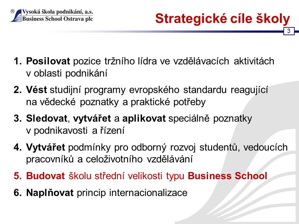 3 Strategické cíle školy 1.Posilovat pozice tržního lídra ve vzdělávacích aktivitách v oblasti podnikání 2.Vést studijní programy evropského standardu