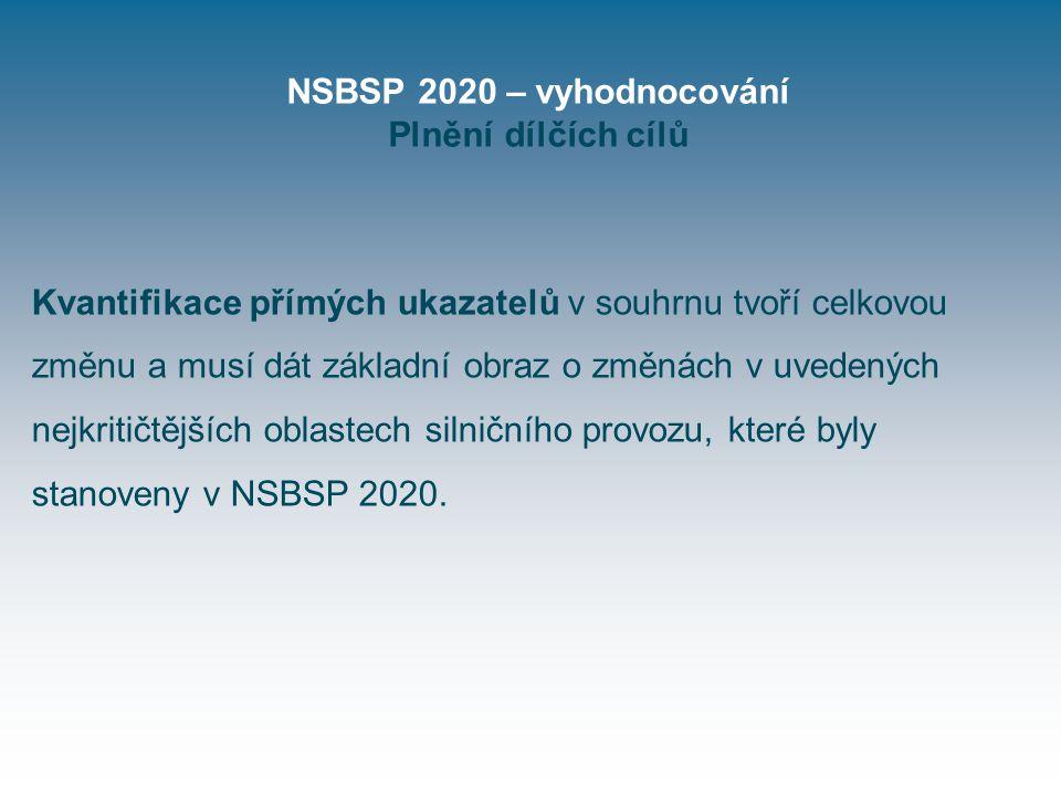 NSBSP 2020 – vyhodnocování Plnění dílčích cílů Kvantifikace přímých ukazatelů v souhrnu tvoří celkovou změnu a musí dát základní obraz o změnách v uvedených nejkritičtějších oblastech silničního provozu, které byly stanoveny v NSBSP 2020.