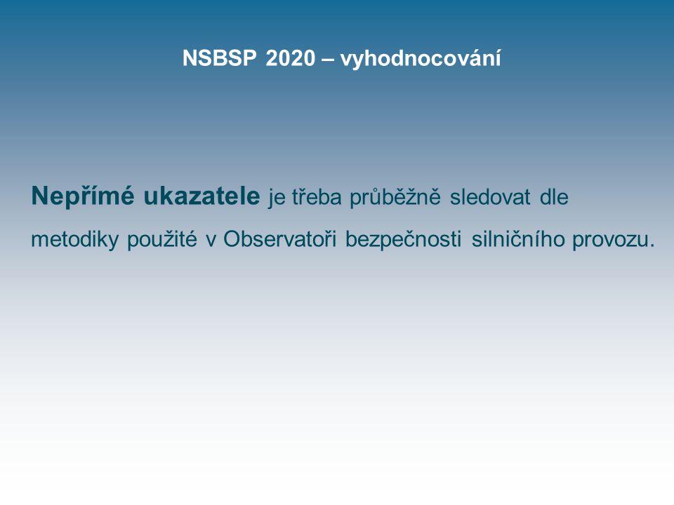 NSBSP 2020 – vyhodnocování Nepřímé ukazatele je třeba průběžně sledovat dle metodiky použité v Observatoři bezpečnosti silničního provozu.