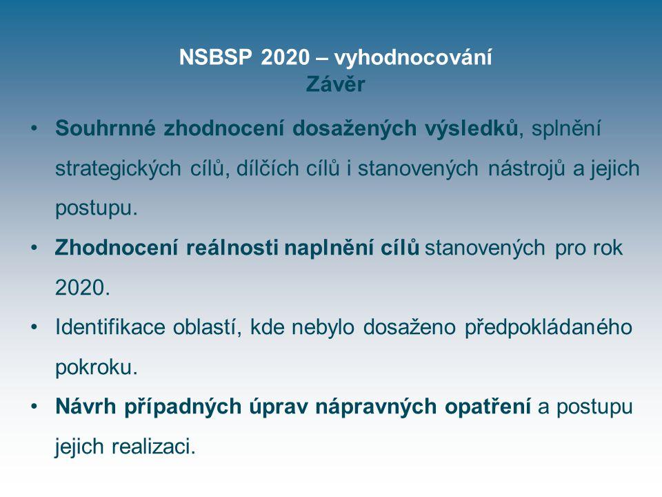 NSBSP 2020 – vyhodnocování Závěr Souhrnné zhodnocení dosažených výsledků, splnění strategických cílů, dílčích cílů i stanovených nástrojů a jejich postupu.