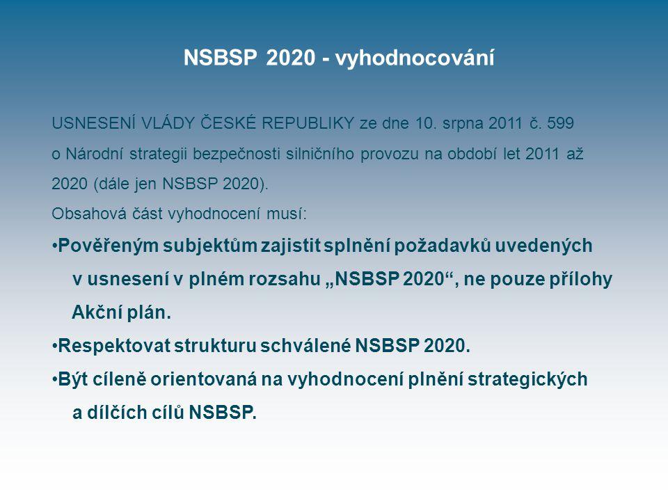 NSBSP 2020 - vyhodnocování USNESENÍ VLÁDY ČESKÉ REPUBLIKY ze dne 10.