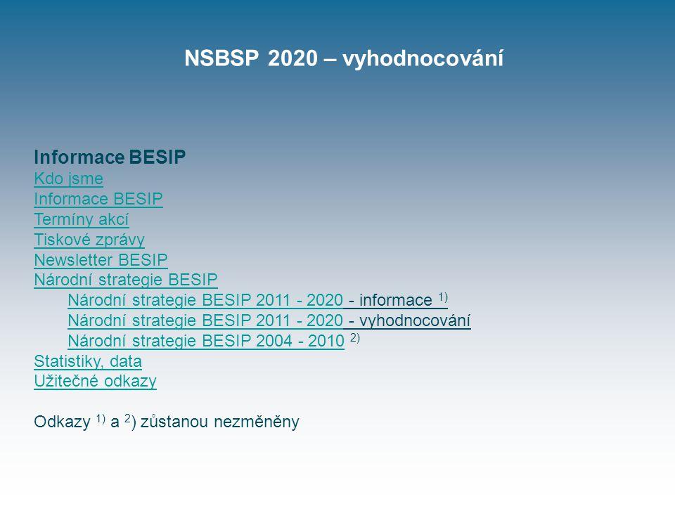 NSBSP 2020 – vyhodnocování Informace BESIP Kdo jsme Informace BESIP Termíny akcí Tiskové zprávy Newsletter BESIP Národní strategie BESIP Národní strategie BESIP 2011 - 2020Národní strategie BESIP 2011 - 2020 - informace 1) Národní strategie BESIP 2011 - 2020Národní strategie BESIP 2011 - 2020 - vyhodnocování Národní strategie BESIP 2004 - 2010Národní strategie BESIP 2004 - 2010 2) Statistiky, data Užitečné odkazy Odkazy 1) a 2 ) zůstanou nezměněny