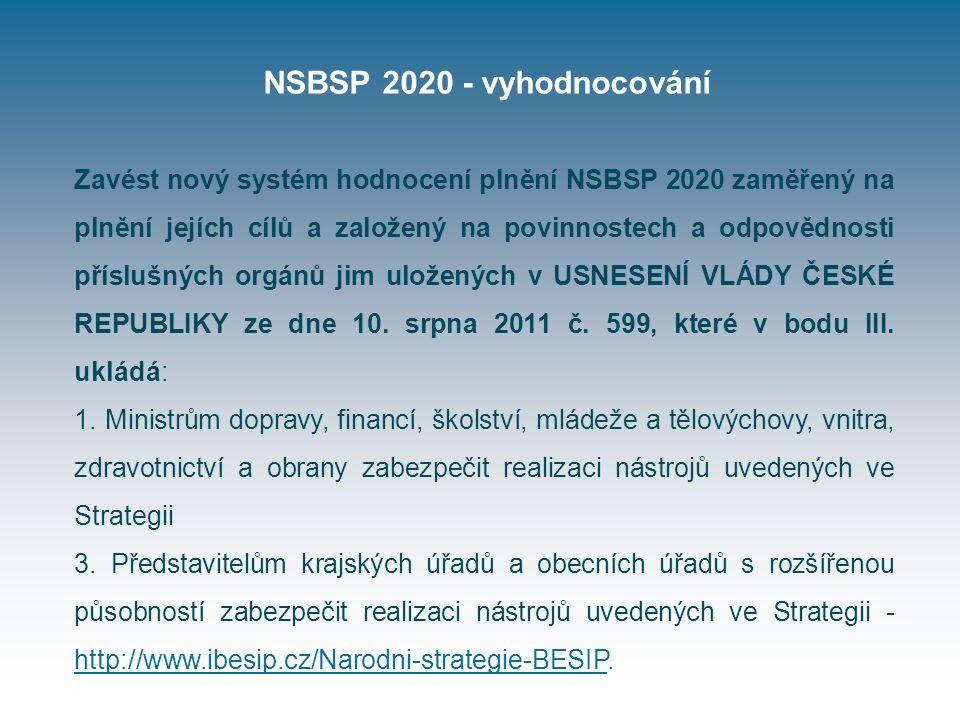 NSBSP 2020 - vyhodnocování Zavést nový systém hodnocení plnění NSBSP 2020 zaměřený na plnění jejích cílů a založený na povinnostech a odpovědnosti příslušných orgánů jim uložených v USNESENÍ VLÁDY ČESKÉ REPUBLIKY ze dne 10.