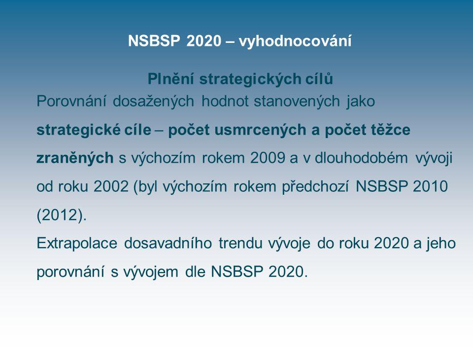 NSBSP 2020 – vyhodnocování Plnění strategických cílů Porovnání dosažených hodnot stanovených jako strategické cíle – počet usmrcených a počet těžce zraněných s výchozím rokem 2009 a v dlouhodobém vývoji od roku 2002 (byl výchozím rokem předchozí NSBSP 2010 (2012).