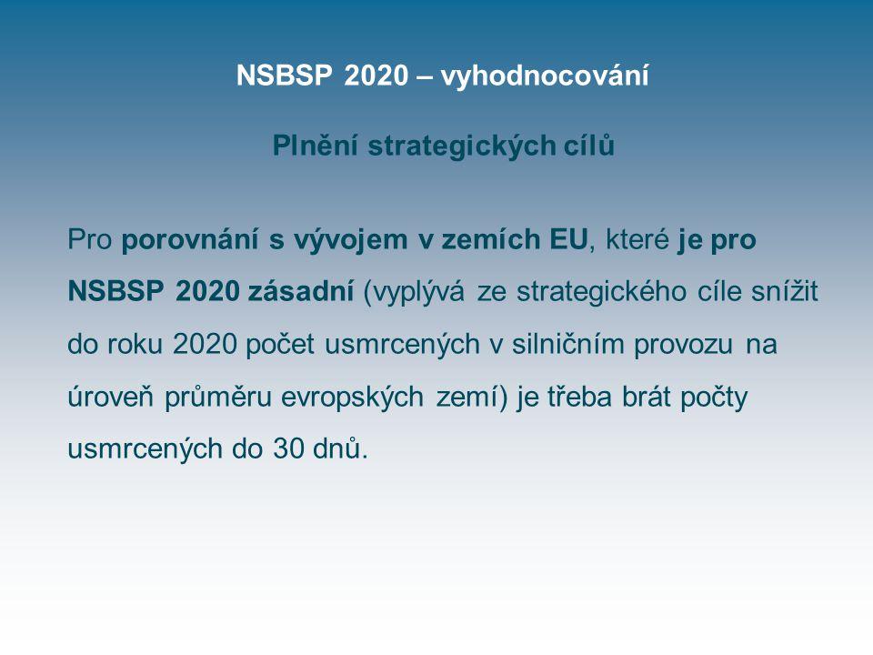 NSBSP 2020 – vyhodnocování Plnění strategických cílů Pro porovnání s vývojem v zemích EU, které je pro NSBSP 2020 zásadní (vyplývá ze strategického cíle snížit do roku 2020 počet usmrcených v silničním provozu na úroveň průměru evropských zemí) je třeba brát počty usmrcených do 30 dnů.