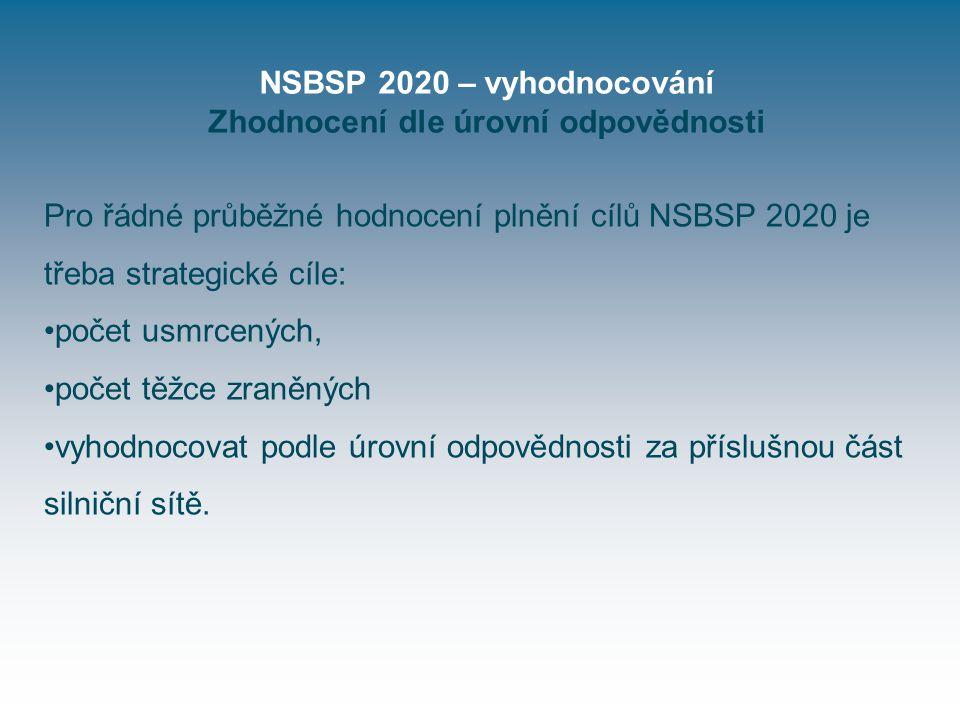 NSBSP 2020 – vyhodnocování Zhodnocení dle úrovní odpovědnosti Pro řádné průběžné hodnocení plnění cílů NSBSP 2020 je třeba strategické cíle: počet usmrcených, počet těžce zraněných vyhodnocovat podle úrovní odpovědnosti za příslušnou část silniční sítě.