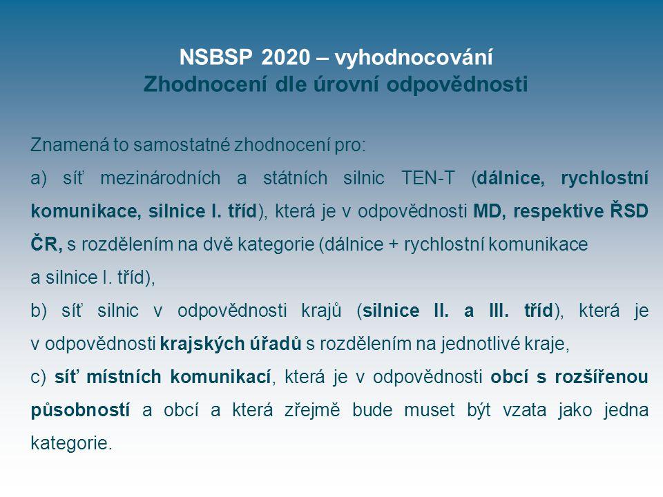 NSBSP 2020 – vyhodnocování Zhodnocení dle úrovní odpovědnosti Znamená to samostatné zhodnocení pro: a) síť mezinárodních a státních silnic TEN-T (dálnice, rychlostní komunikace, silnice I.