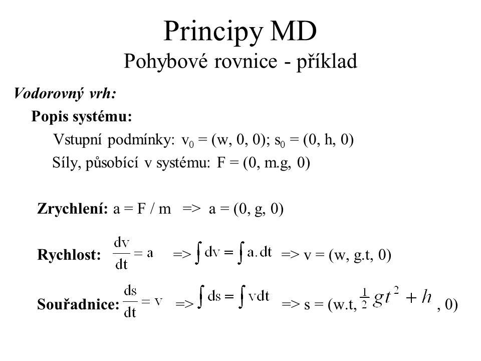 Principy MD Pohybové rovnice - příklad Vodorovný vrh: Popis systému: Vstupní podmínky: v 0 = (w, 0, 0); s 0 = (0, h, 0) Síly, působící v systému: F = (0, m.g, 0) Zrychlení: a = F / m => a = (0, g, 0) Rychlost:=> => v = (w, g.t, 0) Souřadnice: => => s = (w.t,, 0)
