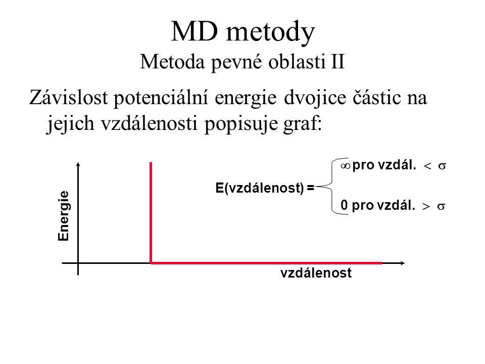 MD metody Metoda pevné oblasti II Závislost potenciální energie dvojice částic na jejich vzdálenosti popisuje graf: Energie vzdálenost E(vzdálenost) = 0 pro vzdál.