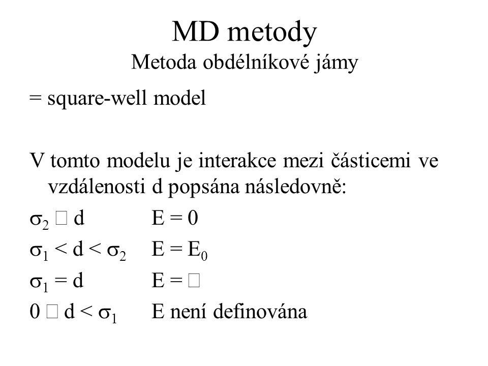 MD metody Metoda obdélníkové jámy = square-well model V tomto modelu je interakce mezi částicemi ve vzdálenosti d popsána následovně:  2  d E = 0  1 < d <  2 E = E 0  1 = dE =    d <  1 E není definována