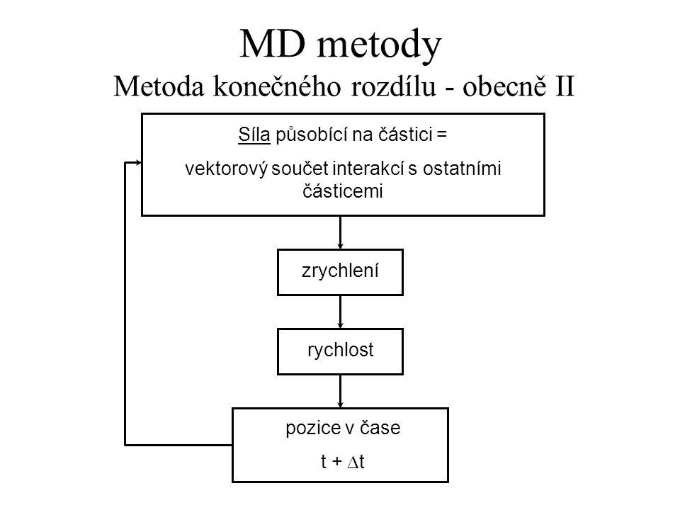 MD metody Metoda konečného rozdílu - obecně II zrychlenírychlost Síla působící na částici = vektorový součet interakcí s ostatními částicemi pozice v čase t +  t