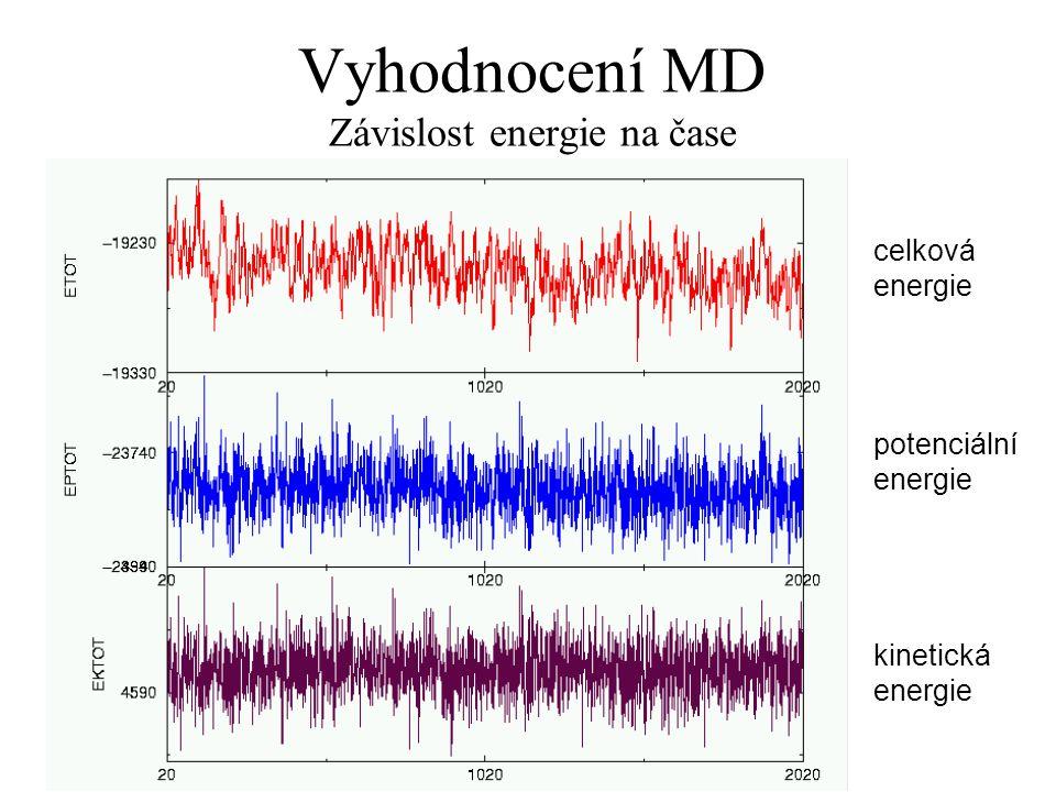 Vyhodnocení MD Závislost energie na čase celková energie potenciální energie kinetická energie