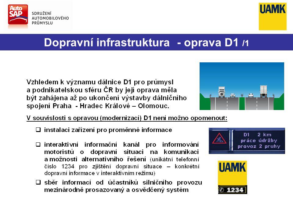 Dopravní infrastruktura - oprava D1 /1