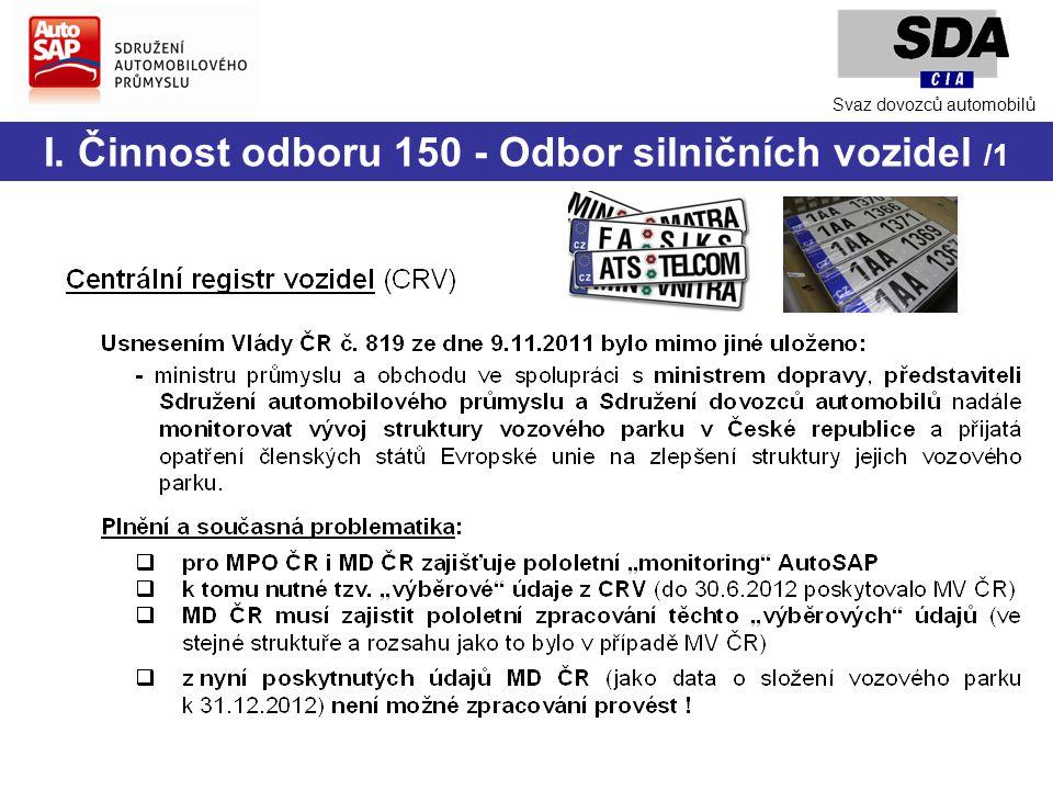I. Činnost odboru 150 - Odbor silničních vozidel /1 Svaz dovozců automobilů