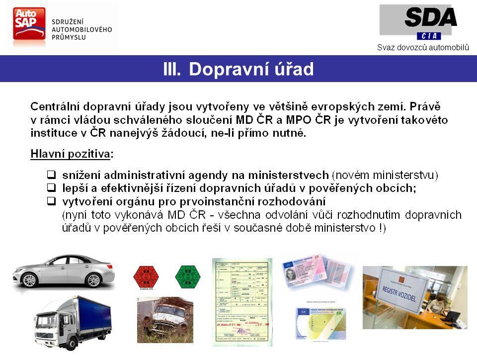 III. Dopravní úřad Svaz dovozců automobilů