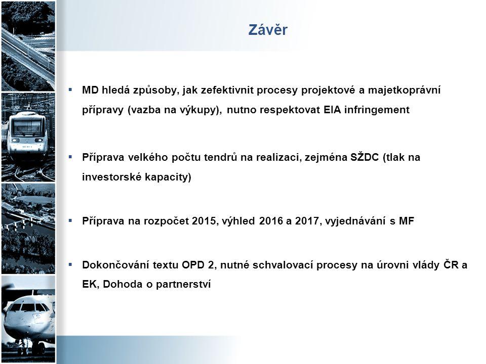 Závěr  MD hledá způsoby, jak zefektivnit procesy projektové a majetkoprávní přípravy (vazba na výkupy), nutno respektovat EIA infringement  Příprava velkého počtu tendrů na realizaci, zejména SŽDC (tlak na investorské kapacity)  Příprava na rozpočet 2015, výhled 2016 a 2017, vyjednávání s MF  Dokončování textu OPD 2, nutné schvalovací procesy na úrovni vlády ČR a EK, Dohoda o partnerství