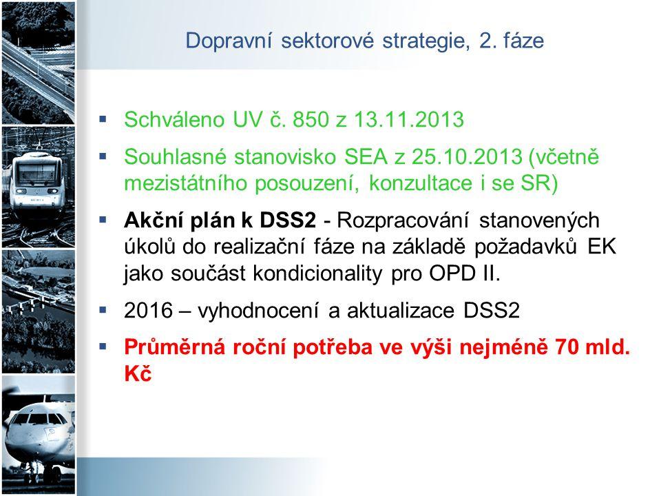 Dopravní sektorové strategie, 2. fáze  Schváleno UV č. 850 z 13.11.2013  Souhlasné stanovisko SEA z 25.10.2013 (včetně mezistátního posouzení, konzu