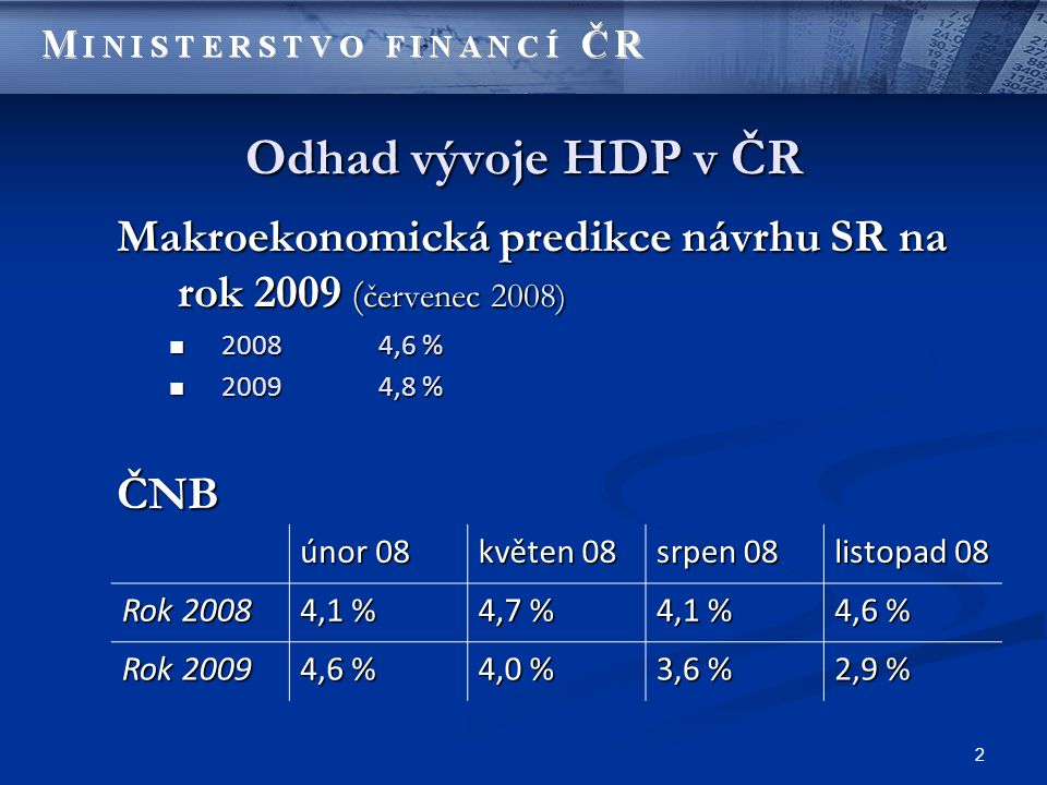 3 Státní rozpočet České republiky na rok 2009 Celkové příjmy státního rozpočtu České republiky na rok 2009 se stanoví částkou 1 113 300 697 000 Kč.