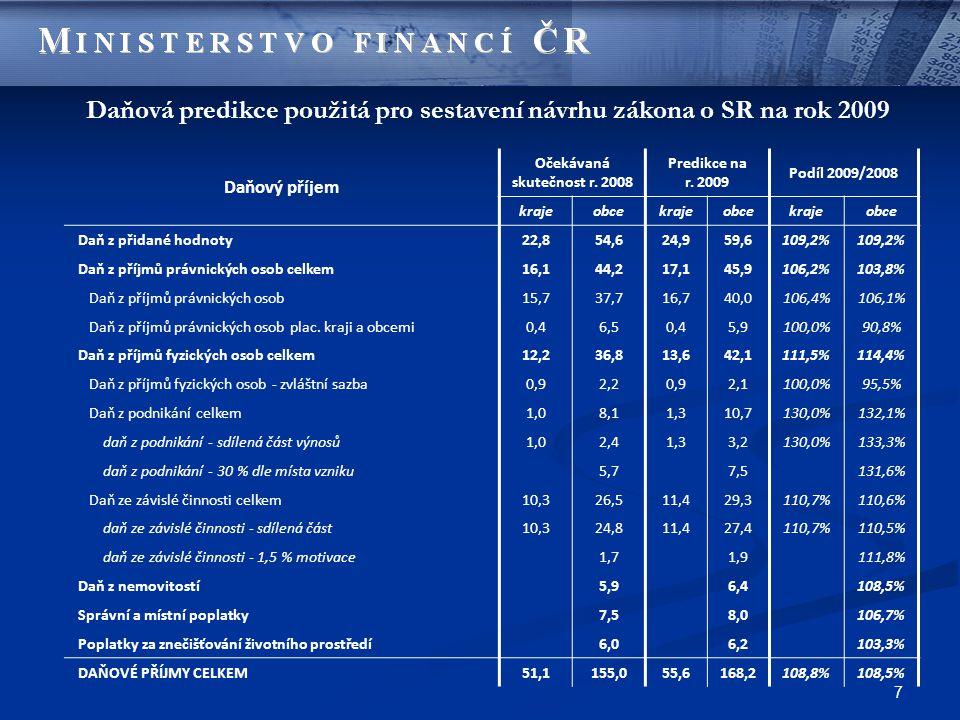 7 Daňový příjem Očekávaná skutečnost r. 2008 Predikce na r.
