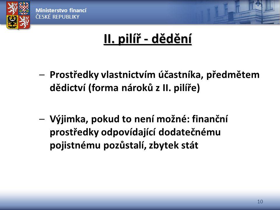 Ministerstvo financí ČESKÉ REPUBLIKY 10 II. pilíř - dědění –Prostředky vlastnictvím účastníka, předmětem dědictví (forma nároků z II. pilíře) –Výjimka