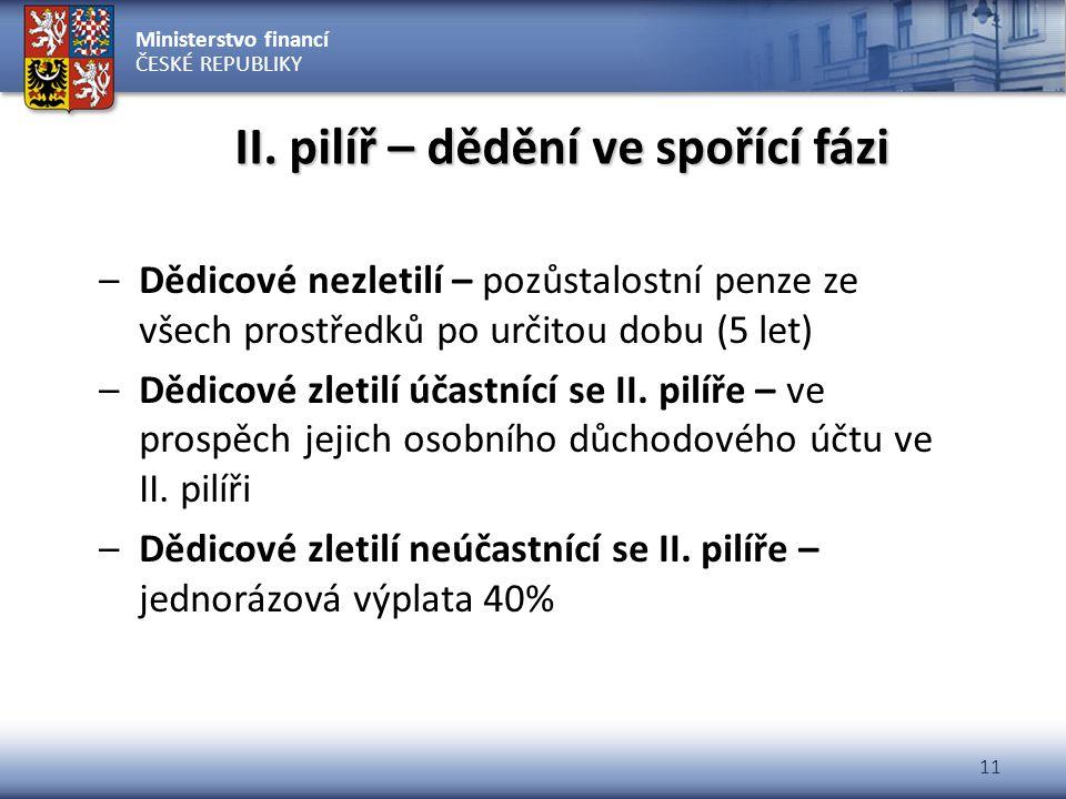 Ministerstvo financí ČESKÉ REPUBLIKY 11 II. pilíř – dědění ve spořící fázi –Dědicové nezletilí – pozůstalostní penze ze všech prostředků po určitou do