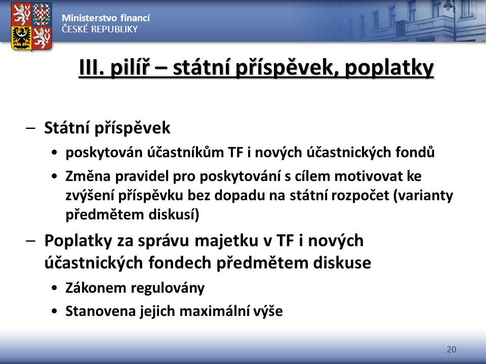 Ministerstvo financí ČESKÉ REPUBLIKY 20 III. pilíř – státní příspěvek, poplatky –Státní příspěvek poskytován účastníkům TF i nových účastnických fondů