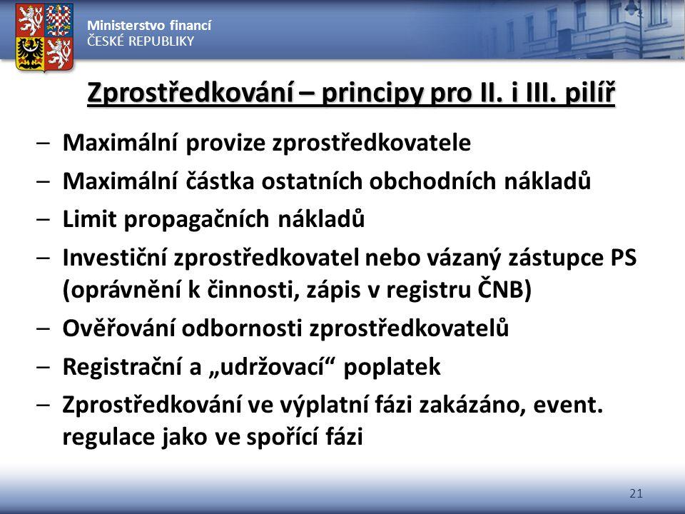 Ministerstvo financí ČESKÉ REPUBLIKY 21 Zprostředkování – principy pro II. i III. pilíř –Maximální provize zprostředkovatele –Maximální částka ostatní